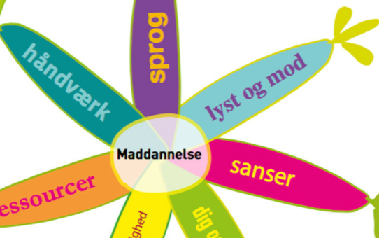 Vision for madordning